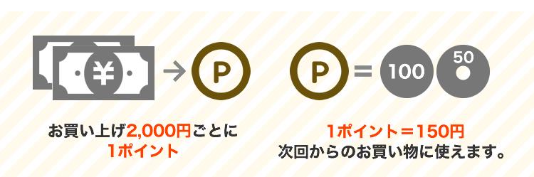 お買い上げ2,000円ごとに1ポイント 1ポイント=150円次回からのお買い物に使えます。